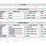 Tabla Partidos Web 03-04 Marzo